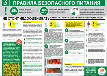 Санбюллетень Правила безопасного питания