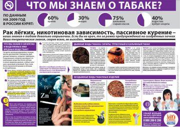 Санбюллетень Что мы знаем о табаке?