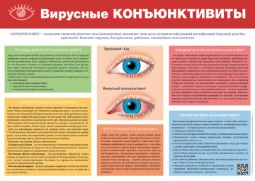 Санбюллетень Вирусные конъюнктивиты