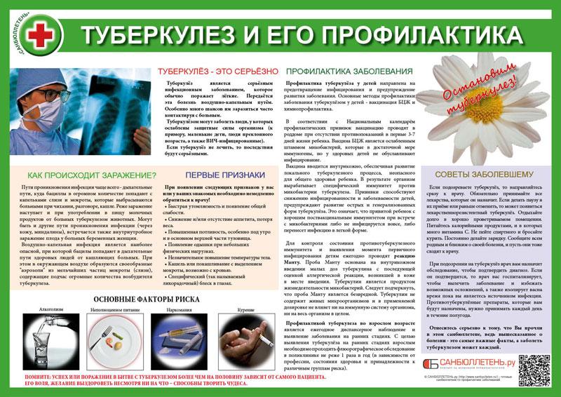 Картинки санбюллетень о профилактике туберкулеза