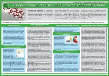 Санбюллетень Лекарственные средства для лечения хр.панкреатита