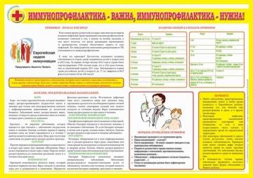 Санбюллетень Иммунопрофилактика - важна, иммунопрофилактика - нужна