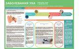 Санбюллетень Заболевания уха PDF