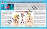 Санбюллетень Профилактика эндокринных заболеваний