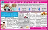 Санбюллетень Что нужно знать о гриппе