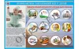 Санбюллетень Профилактика заболеваний ВДП у детей