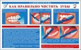 Санбюллетень Как правильно чистить зубы