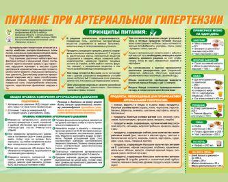 Санбюллетень гипертоническая болезнь - Доктор-про