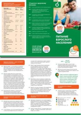 Обучение пациента и его окружения вопросам правильного питания