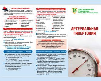 Санбюллетень на тему артериальная гипертензия - Лечение ...