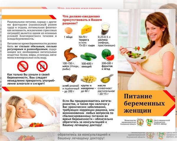 Сбалансированные Диеты Для Беременных.