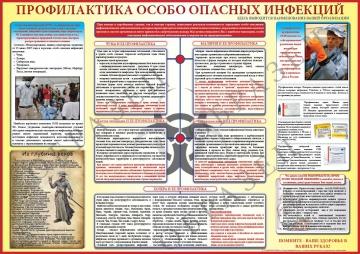 Санбюллетень Профилактика ООИ