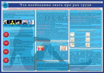 Санбюллетень Что необходимо знать про рак груди
