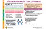 Санбюллетень Избыточная масса тела, ожирение
