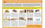 Санбюллетень 10 правил для профилактики кишечных инфекций
