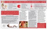 Санбюллетень Основные симптомы и признаки менингита у детей