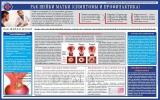 Санбюллетень Рак шейки матки (симптомы и профилактика)