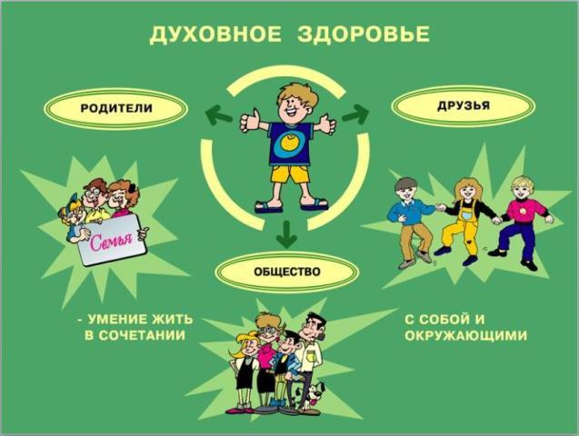 навыки здорового образа жизни у младших школьников
