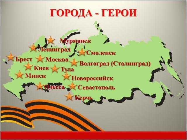 Картинки города-герои великой отечественной войны 1941-1945 список
