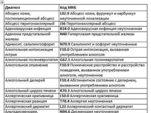 мкб 10 скачать pdf - фото 9